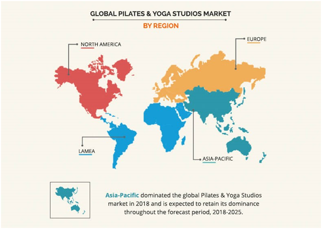 Global Pilates and Studio Market